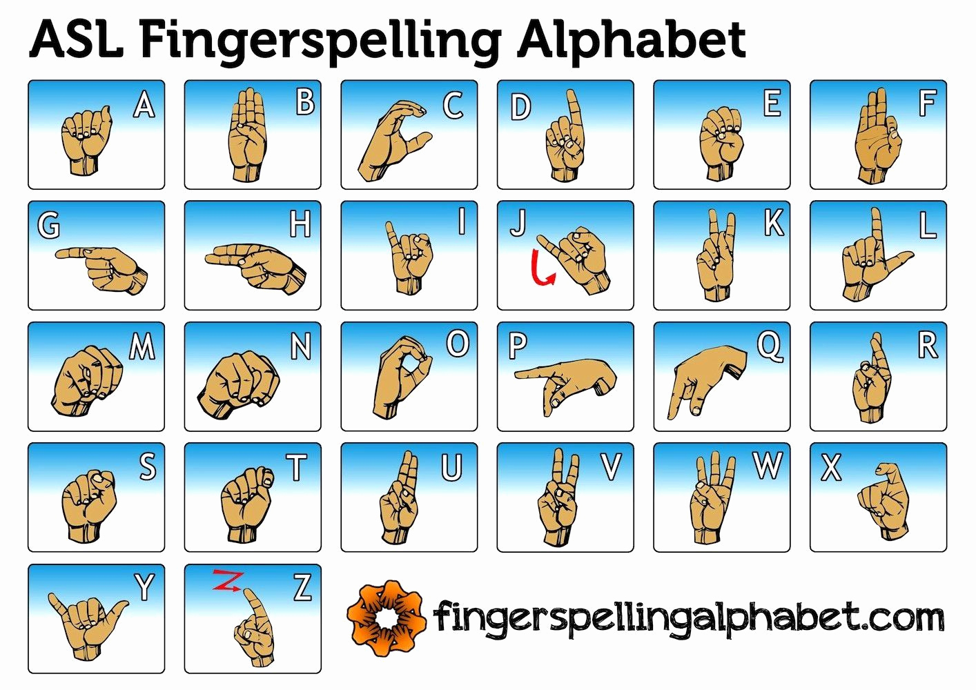Fingerspelling Practice Worksheets Lovely Sign Language for toddlers Chart Unique Sign Language