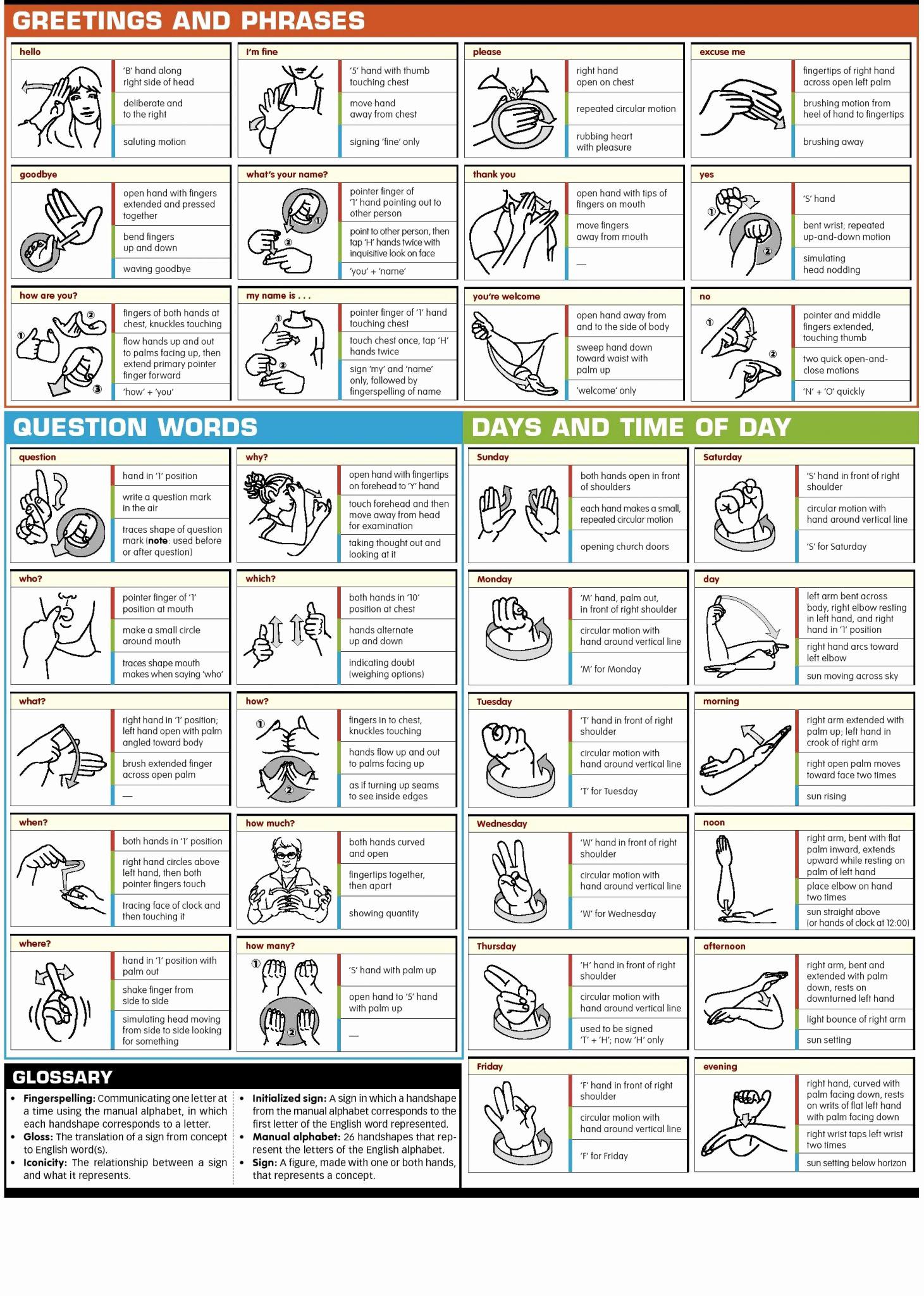 Fingerspelling Practice Worksheets Luxury Fingerspelling Practice Worksheets