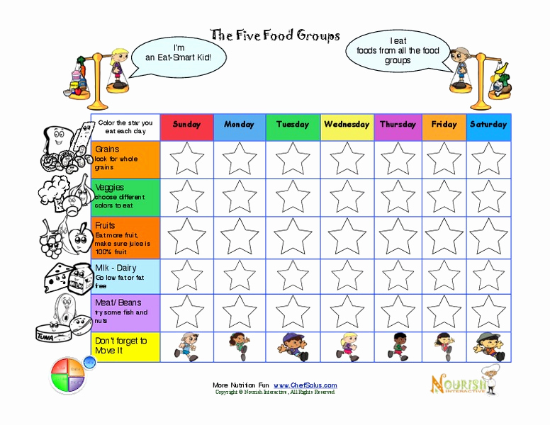 Five Food Groups Worksheets Inspirational the Five Food Groups Printables & Template for 1st 6th