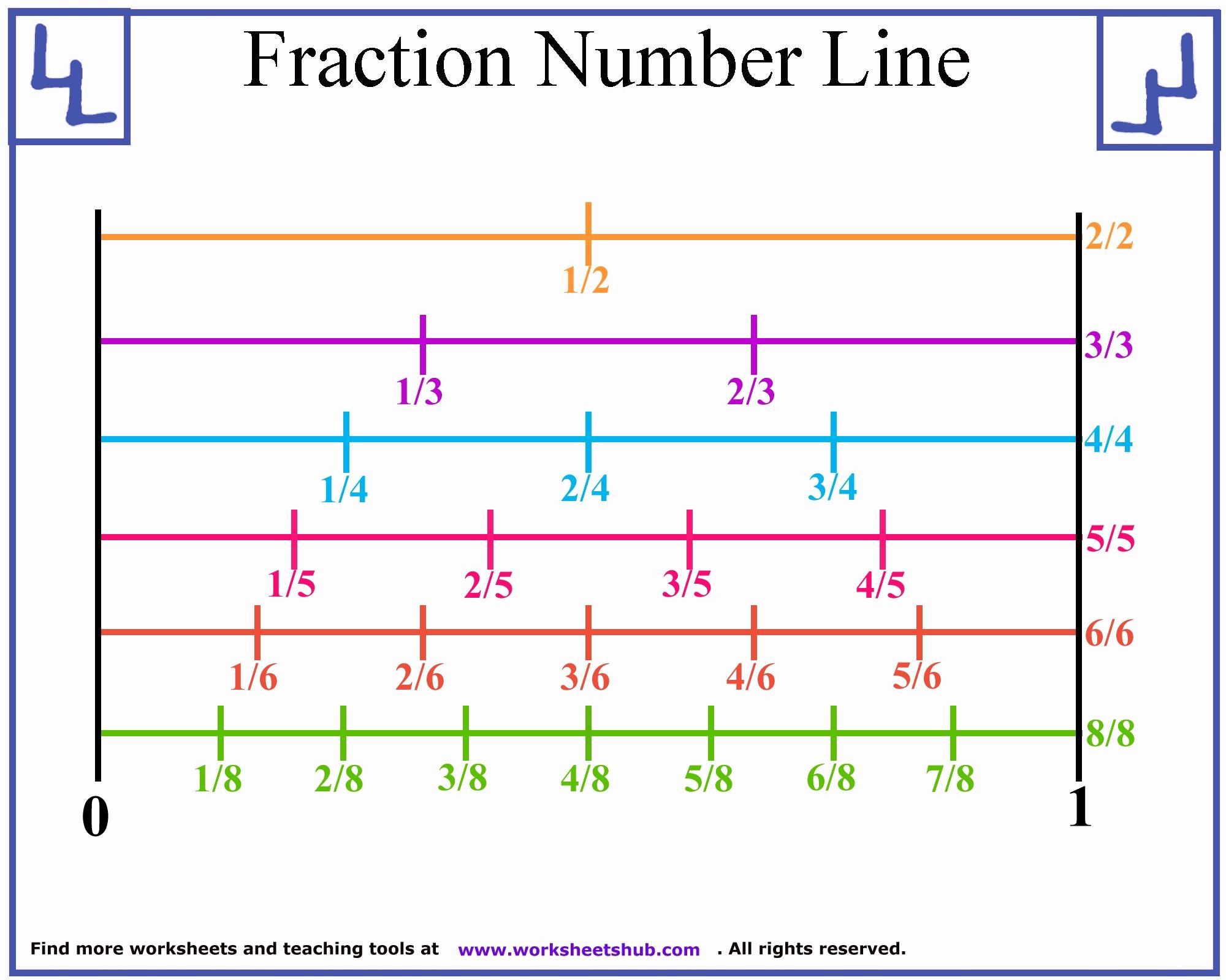 Fraction Number Line Worksheet Lovely Fraction Number Line Printable