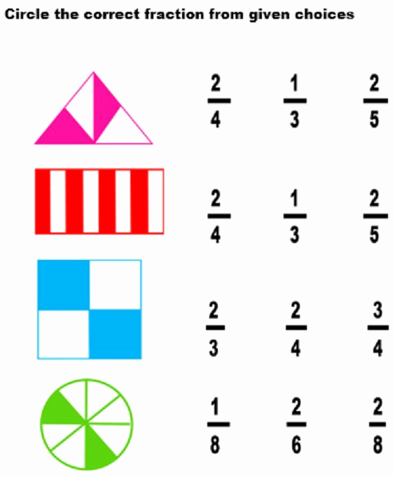 Fractions Worksheets 2nd Grade Fresh Fraction Worksheet for Grade 2