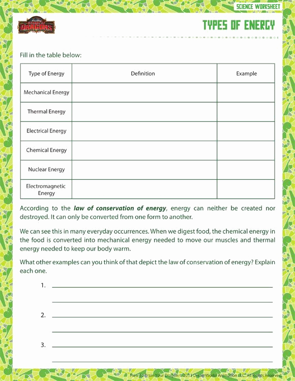 Free 6th Grade Science Worksheets Fresh Types Of Energy View – Printable Sixth Grade Science