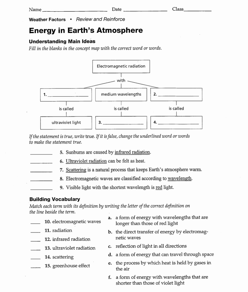 Free 8th Grade Science Worksheets Luxury 10 Best Of Wind Science Worksheets Lesson