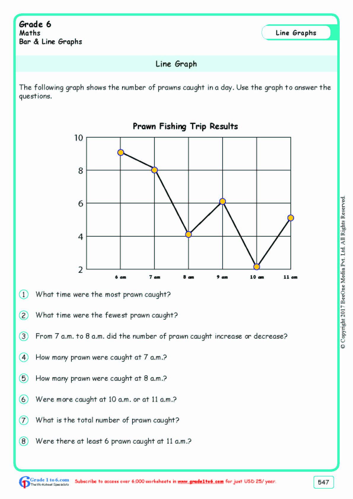 Free Line Graph Worksheets Lovely Free Math Worksheets for Grade 6 Class 6 Ib Cbse Icse K12