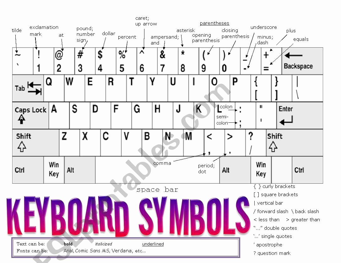 Free Printable Computer Keyboarding Worksheets Beautiful Puter Keyboard Symbols Easy to Read Guide Editable