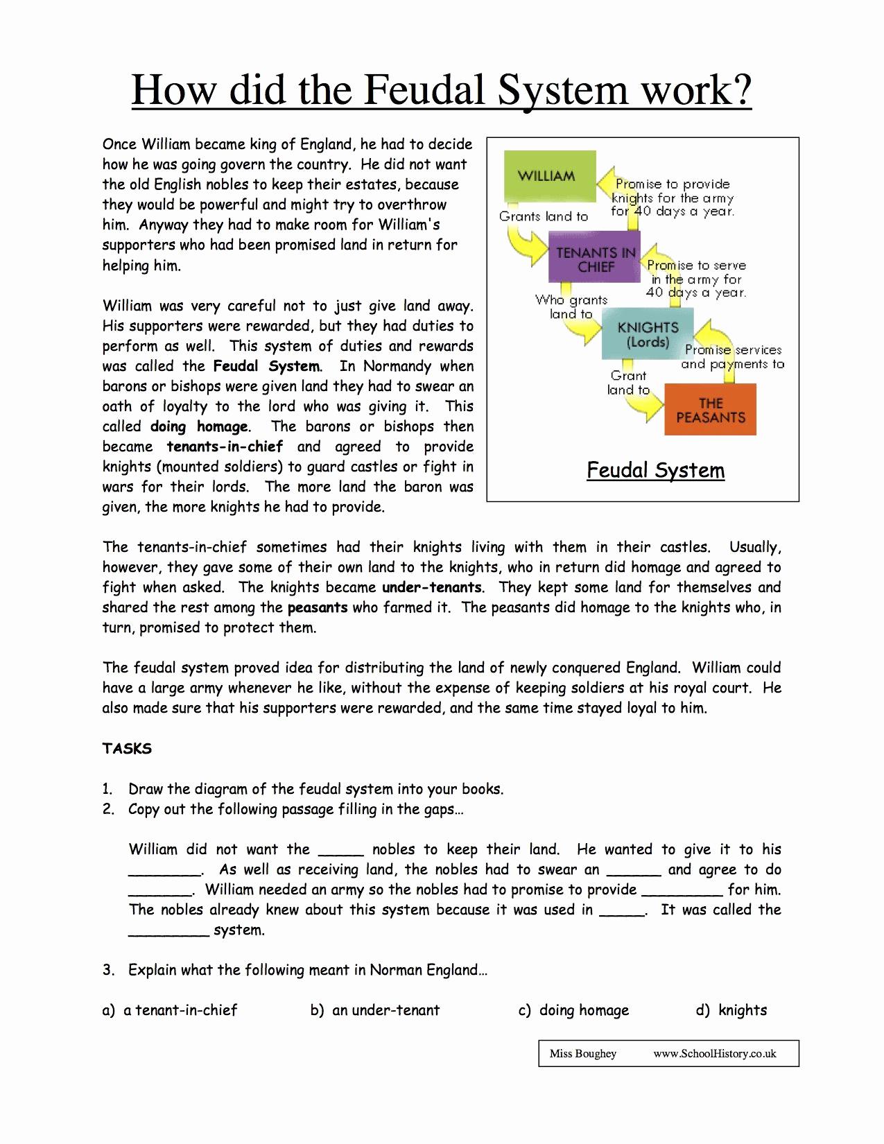 Free World History Worksheets Beautiful Free History Worksheets
