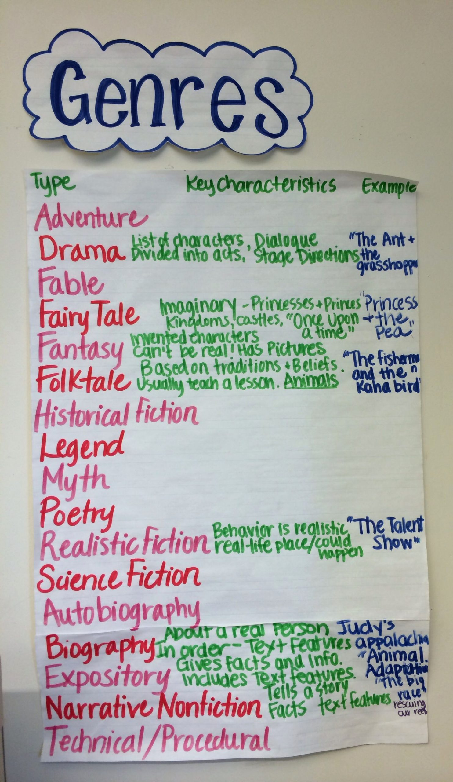 Genre Worksheets 4th Grade Elegant Adventure is Out there Outside
