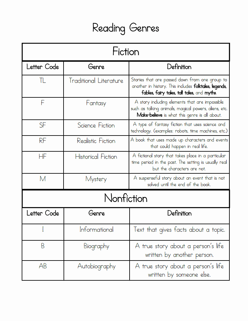 Genre Worksheets 4th Grade Inspirational 3rd Grade Reading Genres Chart Use when Going to the