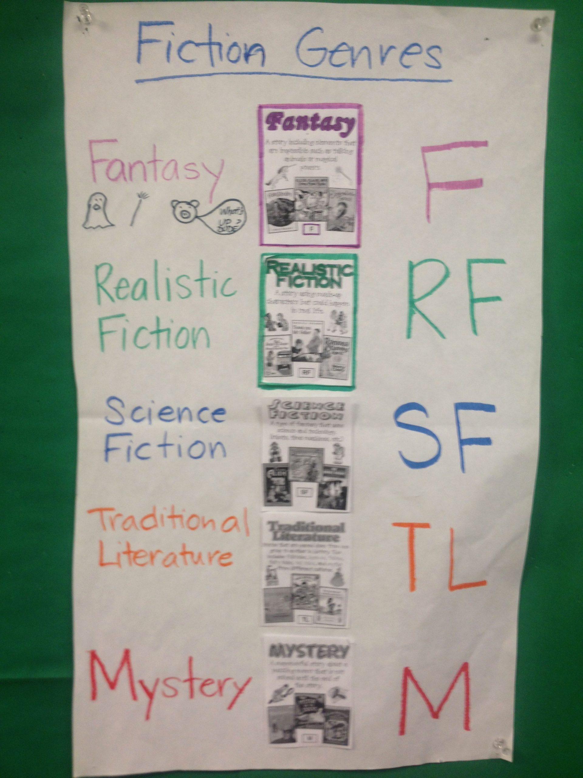 Genre Worksheets 4th Grade Unique Fiction Genres