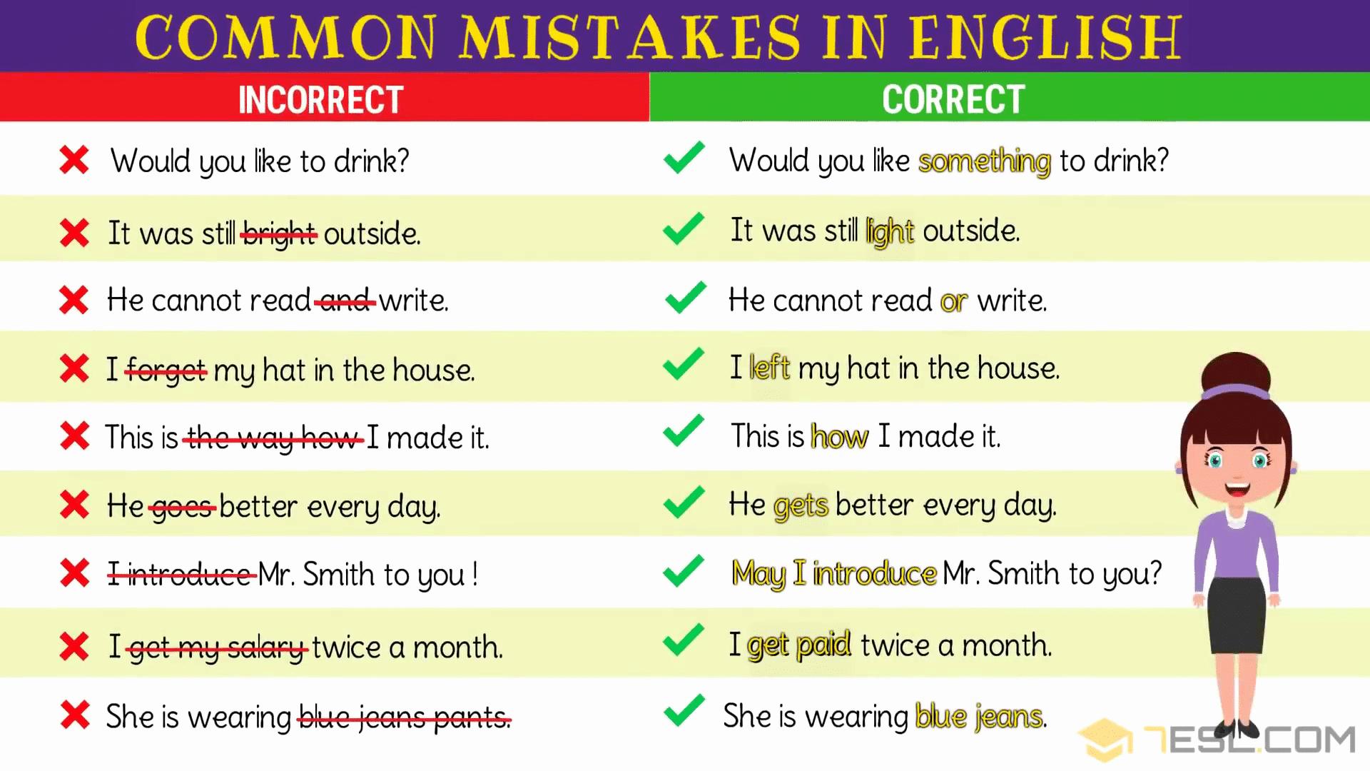 Grammatical Error Worksheets Lovely Grammatical Errors 170 Mon Grammar Mistakes In