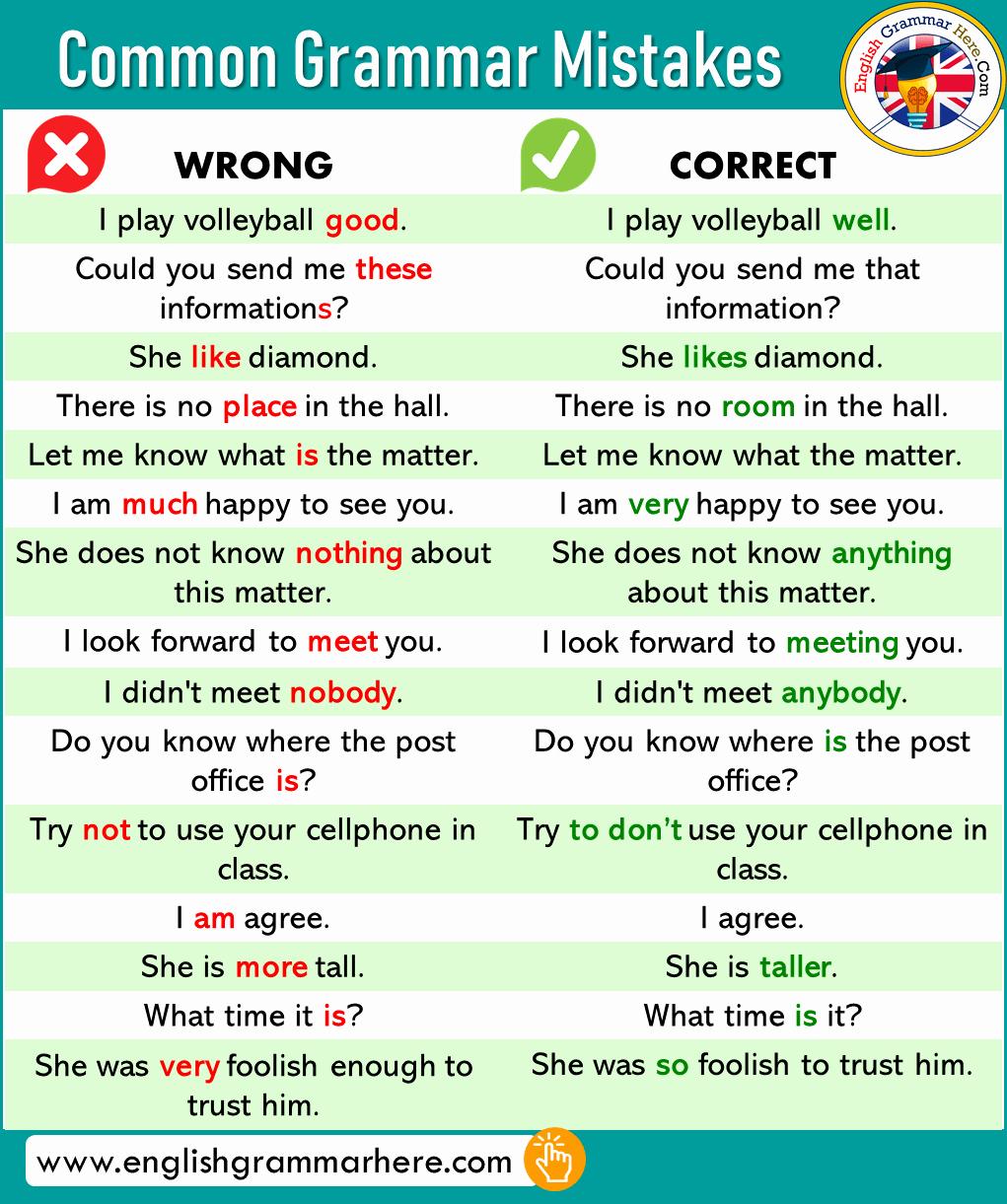 Grammatical Error Worksheets Unique Mon Grammar Mistakes In English English Grammar Here