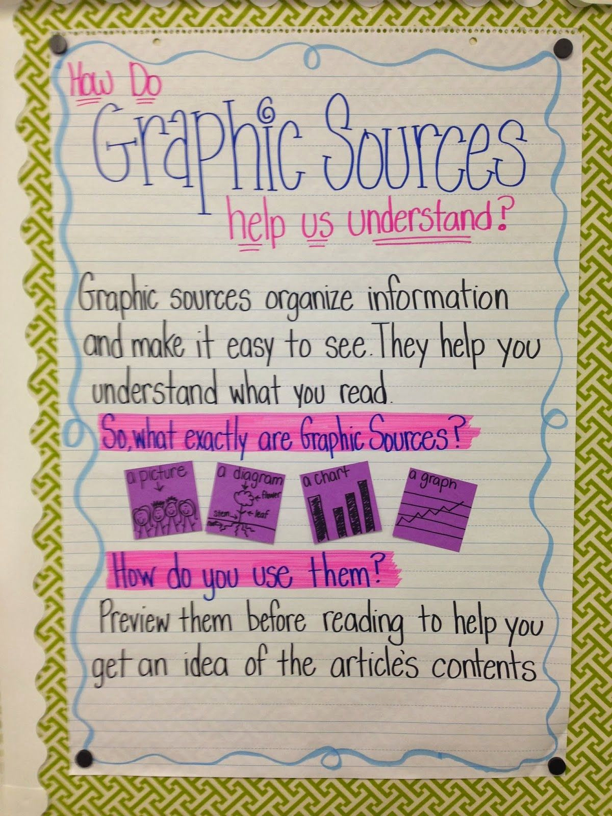 Graphic sources Worksheets Best Of Life In Fifth Grade
