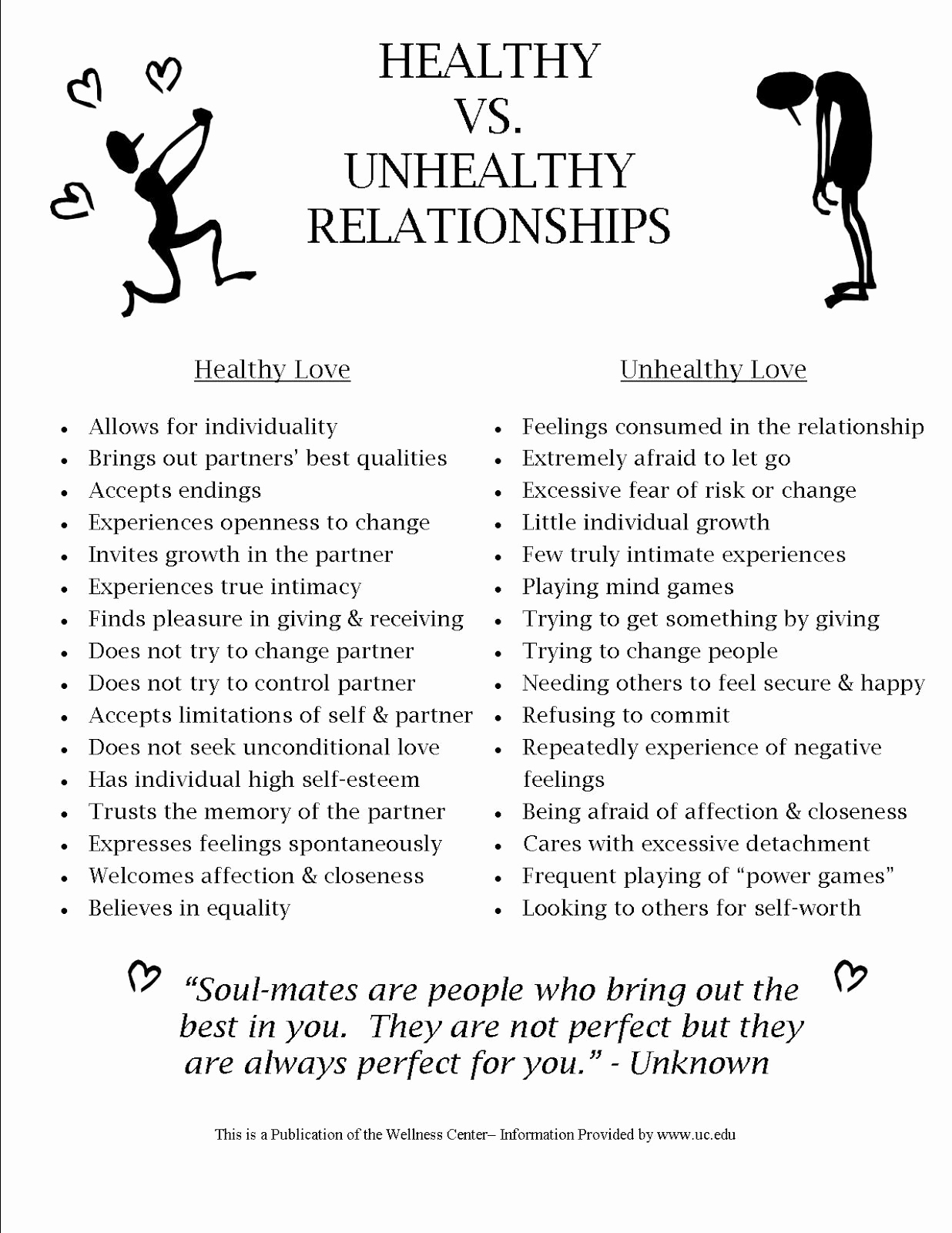 Healthy Relationships Worksheets Best Of Image Result for Healthy Boundaries Worksheet with Images