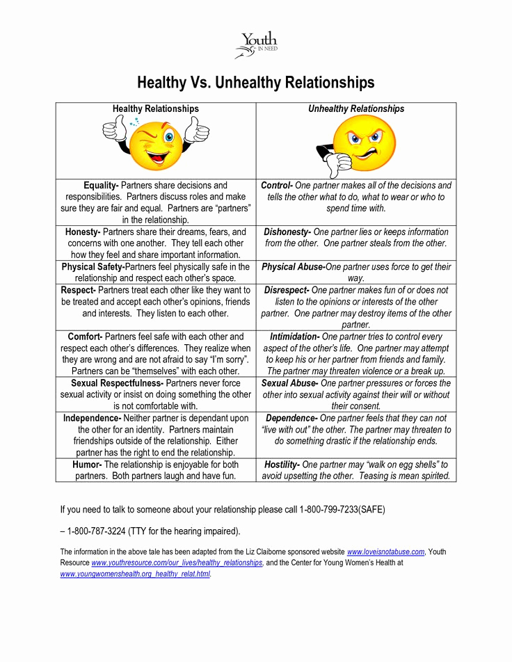 Healthy Relationships Worksheets Fresh Healthy Vs Unhealthy Relationships Dallas therapists