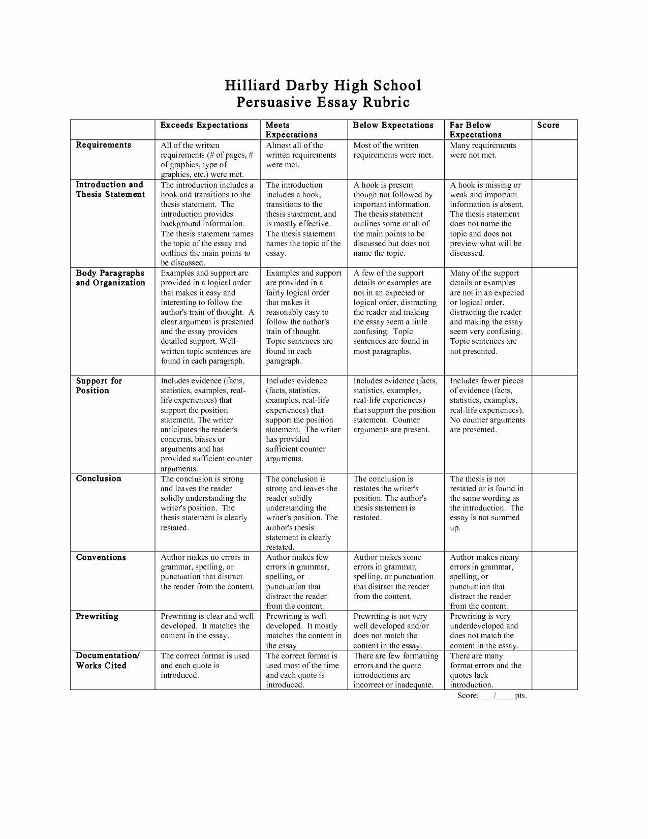 High School Essay Writing Worksheets Awesome 17 Best Of Writing Paragraphs Worksheets High