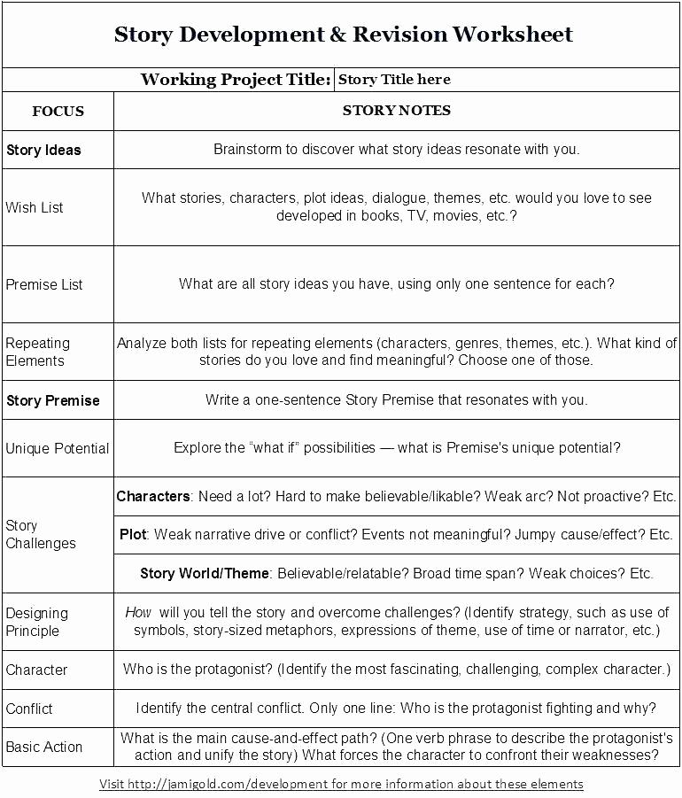 Identifying Genre Worksheets Luxury 25 Identifying Genre Worksheets