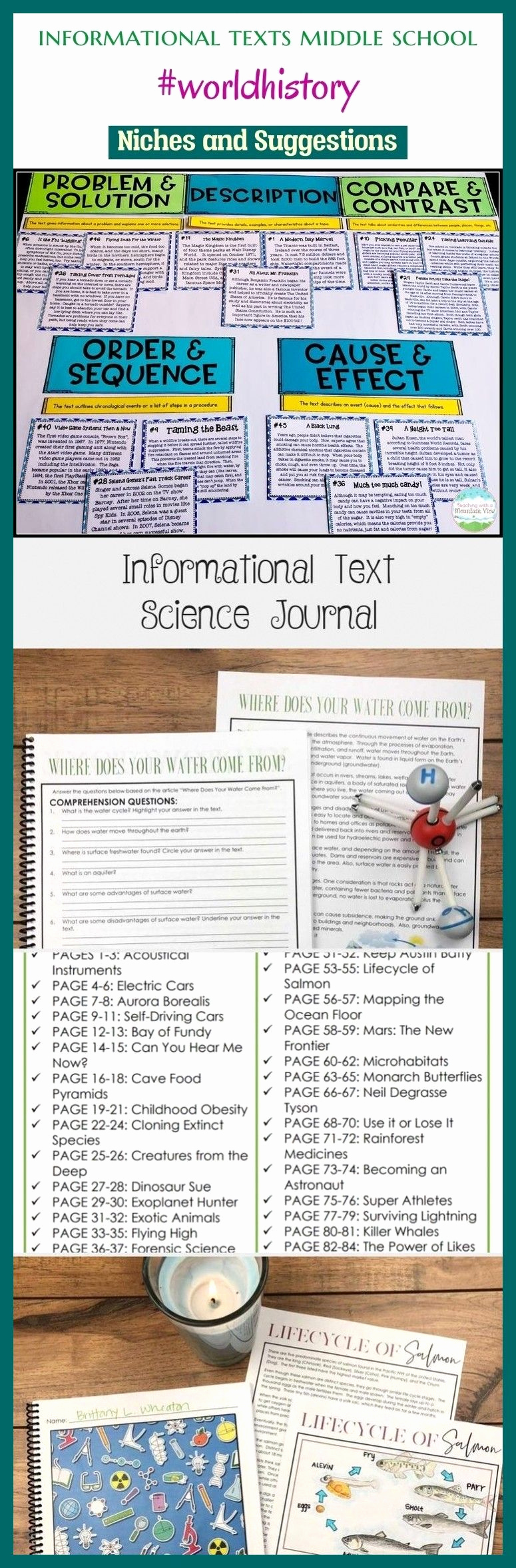 Informational Text Worksheets Middle School Awesome Informational Texts Middle School Worldhistory Keywords