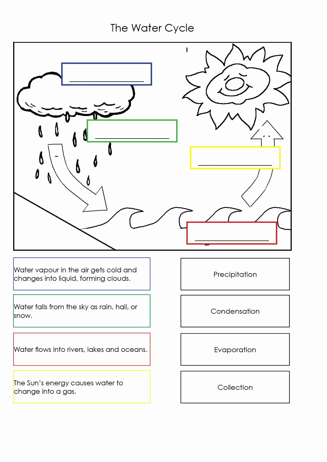 Kindergarten Science Worksheets Fresh Science Worksheets for Grade 2 to Educations Science