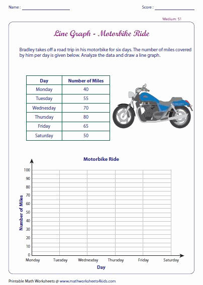Line Graph Worksheet 5th Grade Awesome Line Graph Worksheets 5th Grade In 2020
