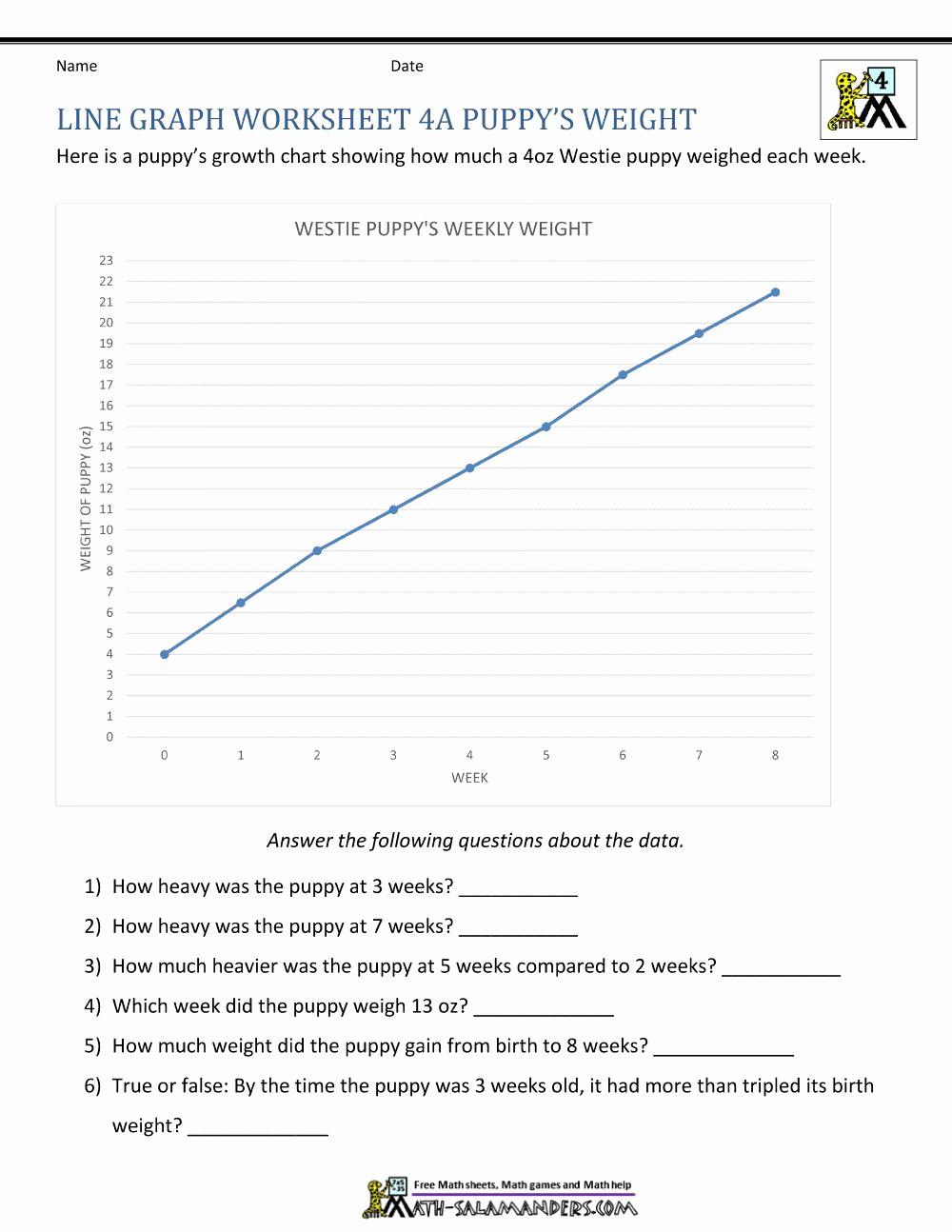 Line Graph Worksheet 5th Grade Beautiful Line Graph Worksheets 5th Grade In 2020
