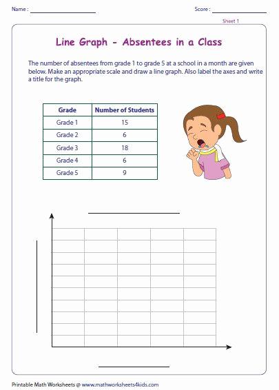 Line Graph Worksheet 5th Grade Inspirational Line Graph Worksheets 5th Grade In 2020