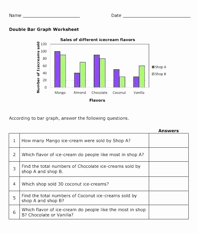 Line Graph Worksheet 5th Grade Luxury Line Graphs Worksheets 5th Grade Drawing Pie Charts