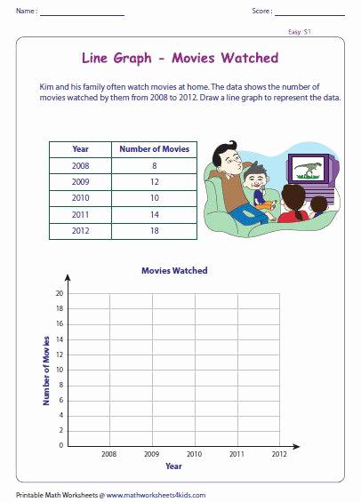 Line Graphs Worksheets 5th Grade Elegant Line Graph Worksheets 5th Grade In 2020