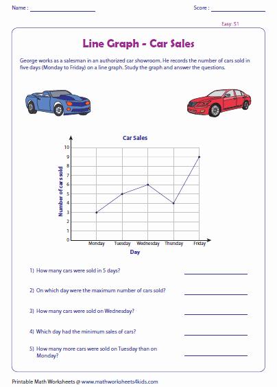 Line Graphs Worksheets 5th Grade Lovely Line Plot 5th Grade Grade 5 Data and Graphs Overviewline
