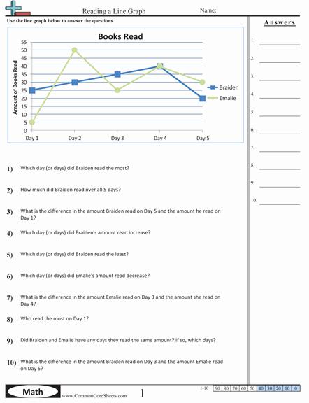 Line Graphs Worksheets 5th Grade Luxury 5th Grade Bar Graph Worksheets Free Table Bar Chart