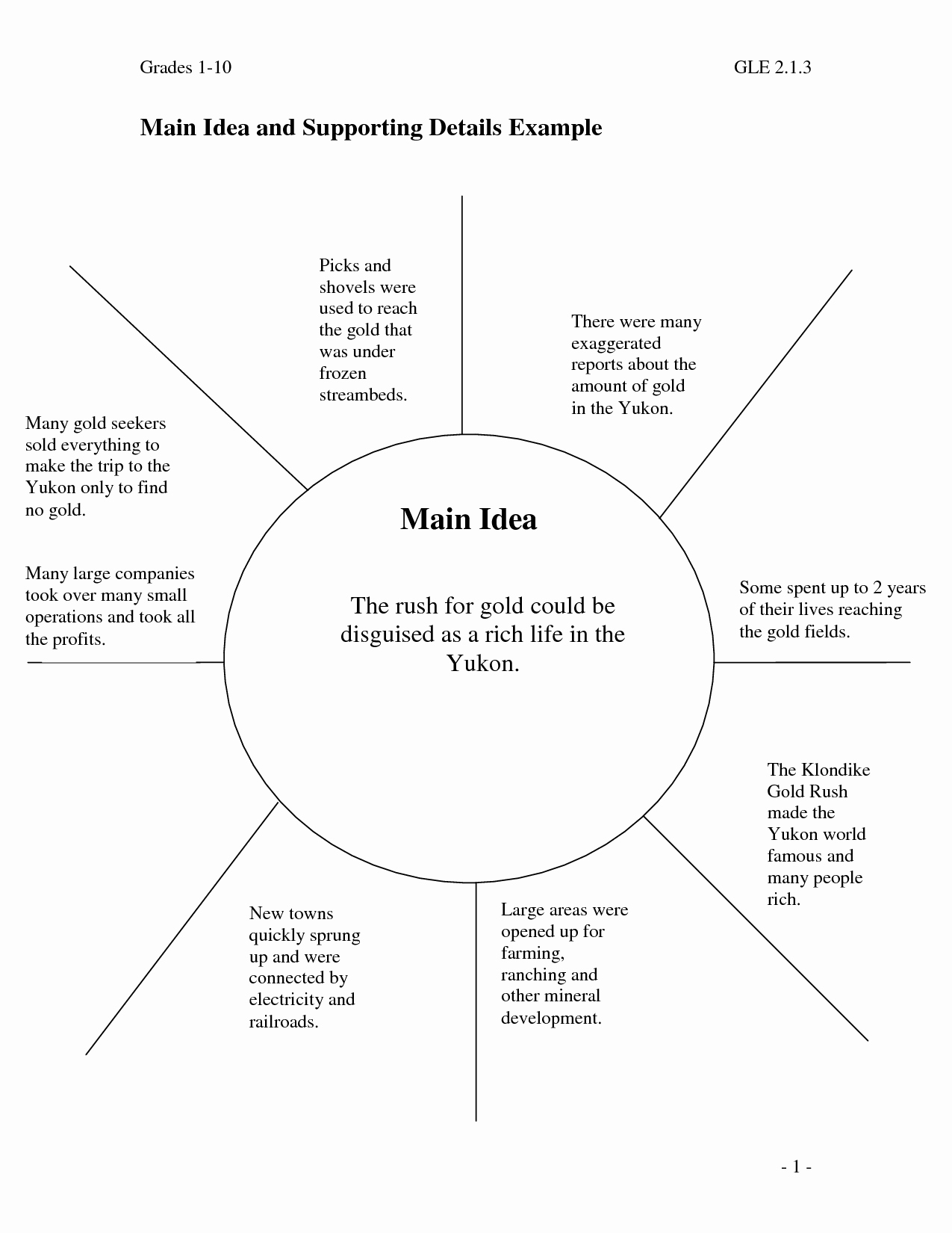 Main Idea and Details Worksheet Luxury 16 Best Of Main Idea Worksheets Grade 1 Main Idea