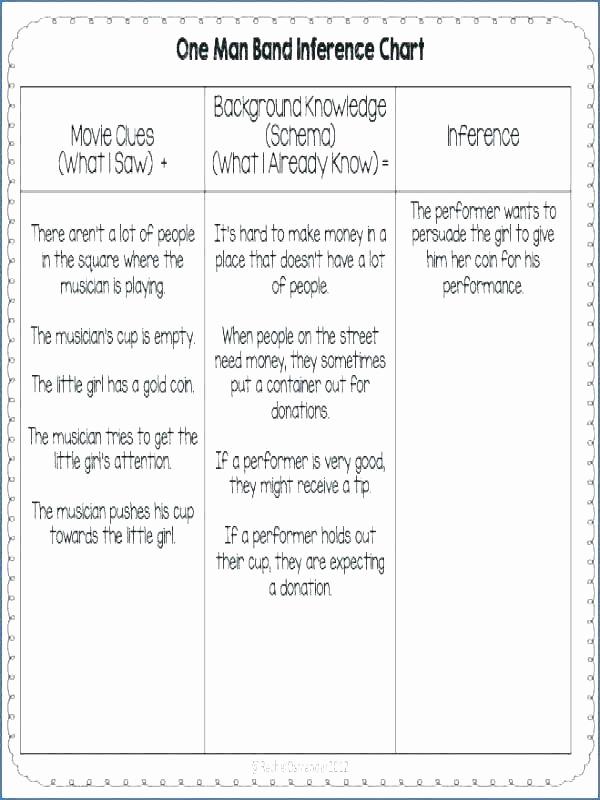 Making Inferences Worksheet 4th Grade Lovely Inference Worksheets 4th Grade Pdf Kidsworksheetfun