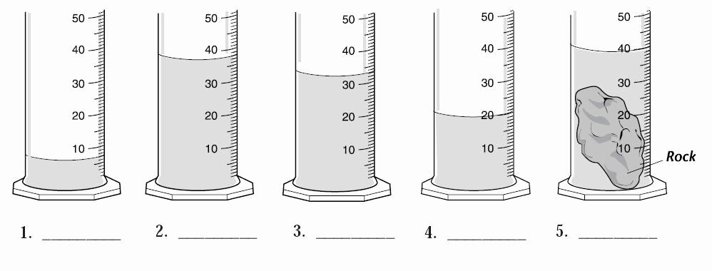 Measurement Volume Worksheets Awesome Volume Of Liquid Activity 1b Measuring Using Standard