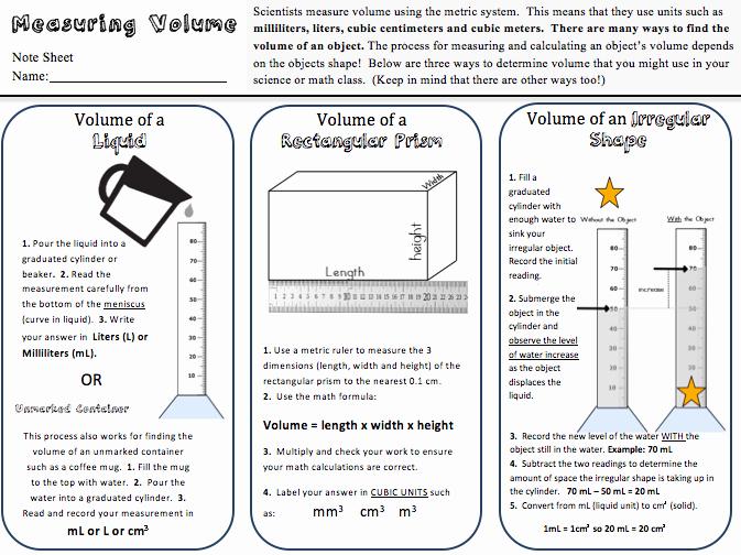 Measurement Volume Worksheets Fresh Kate S Science Classroom Cafe Volume Practice Freebie