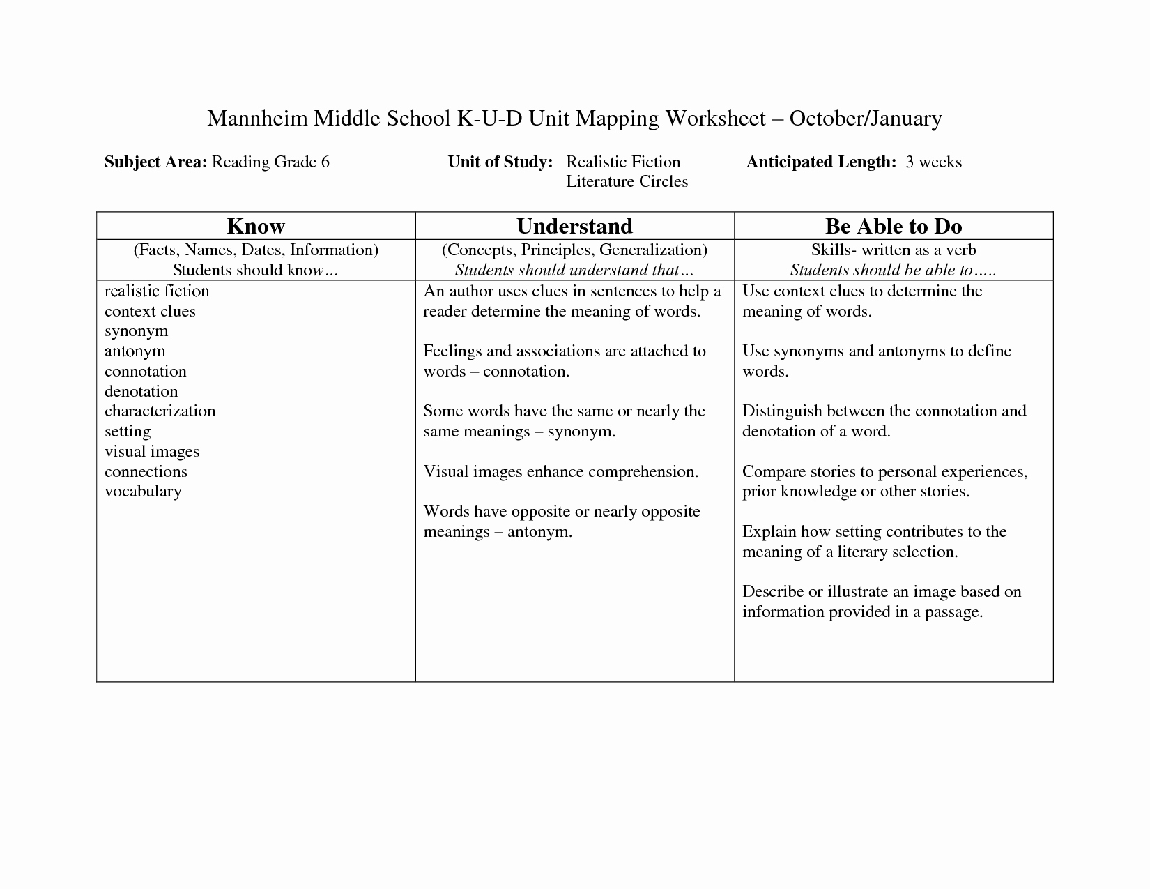 Middle School Inference Worksheets Beautiful 15 Best Of Vocabulary Inference Worksheet Reading