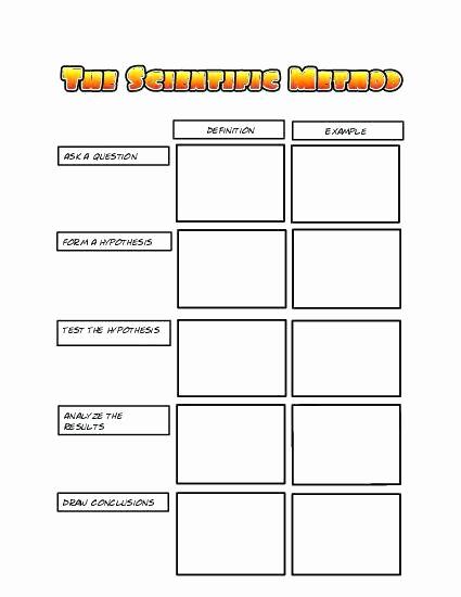 Middle School Science Worksheets Pdf Beautiful Scientific Method Worksheet Pdf Middle School Science