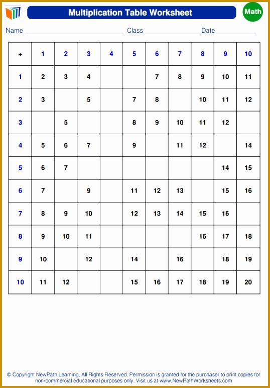 Multiplication Facts Worksheet Generator Inspirational 5 Multiplication Facts Worksheet
