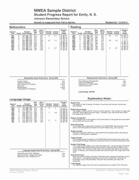 Nwea Math Practice Worksheets Lovely Nwea Reading Practice Worksheets Seward Public Schools How