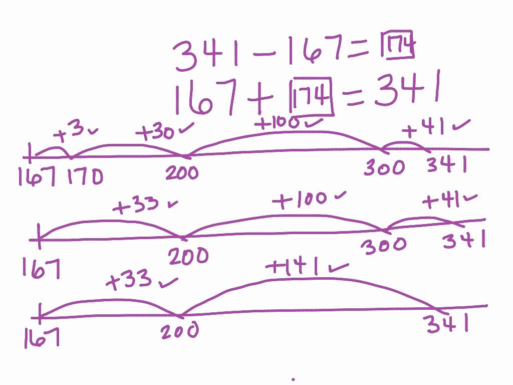 Open Number Line Worksheets Inspirational Worksheet Open Number Line Worksheets Grass Fedjp