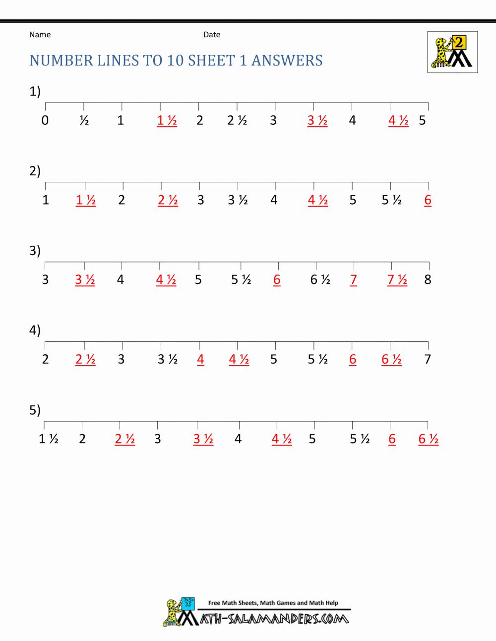 Open Number Line Worksheets Lovely Open Number Line Worksheets 2nd Grade