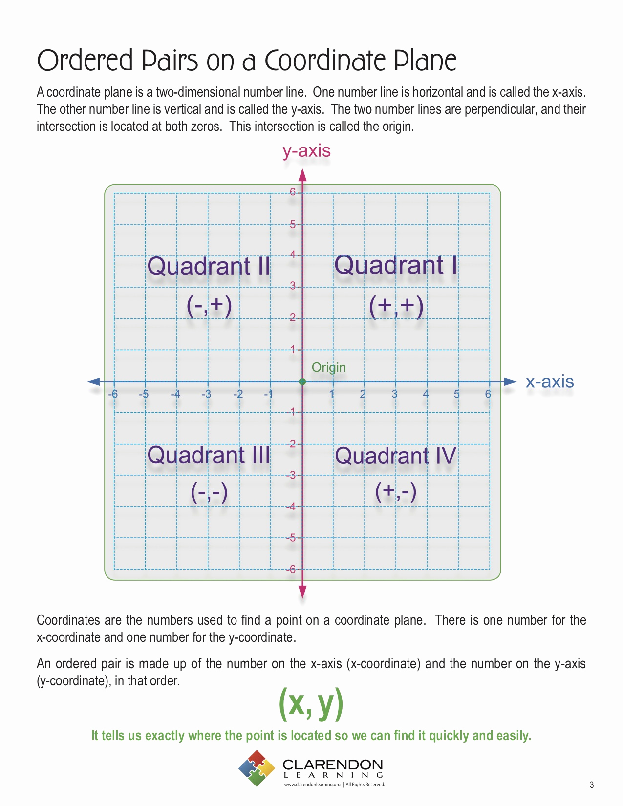 Ordered Pairs Worksheets Awesome ordered Pairs On A Coordinate Plane Lesson Plan