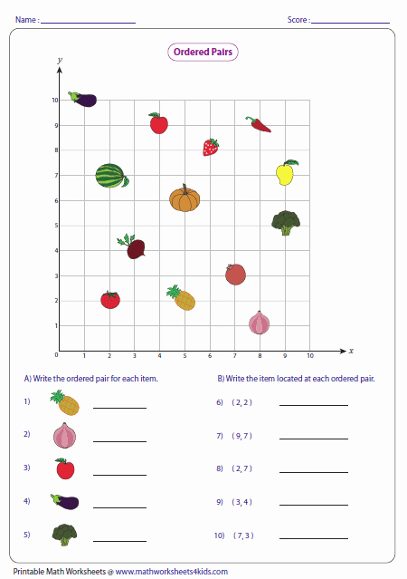Ordered Pairs Worksheets Unique ordered Pairs and Coordinate Plane Worksheets