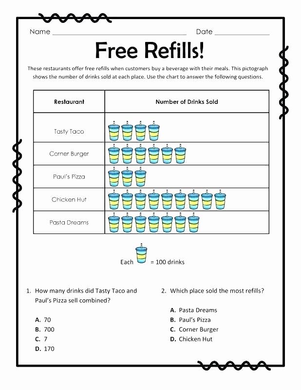 Perimeter Worksheet for 3rd Grade Best Of 25 Perimeter Worksheets 3rd Grade Pdf