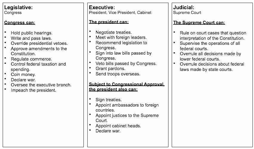 Phonics Floss Rule Worksheet Beautiful 25 Floss Rule Worksheet