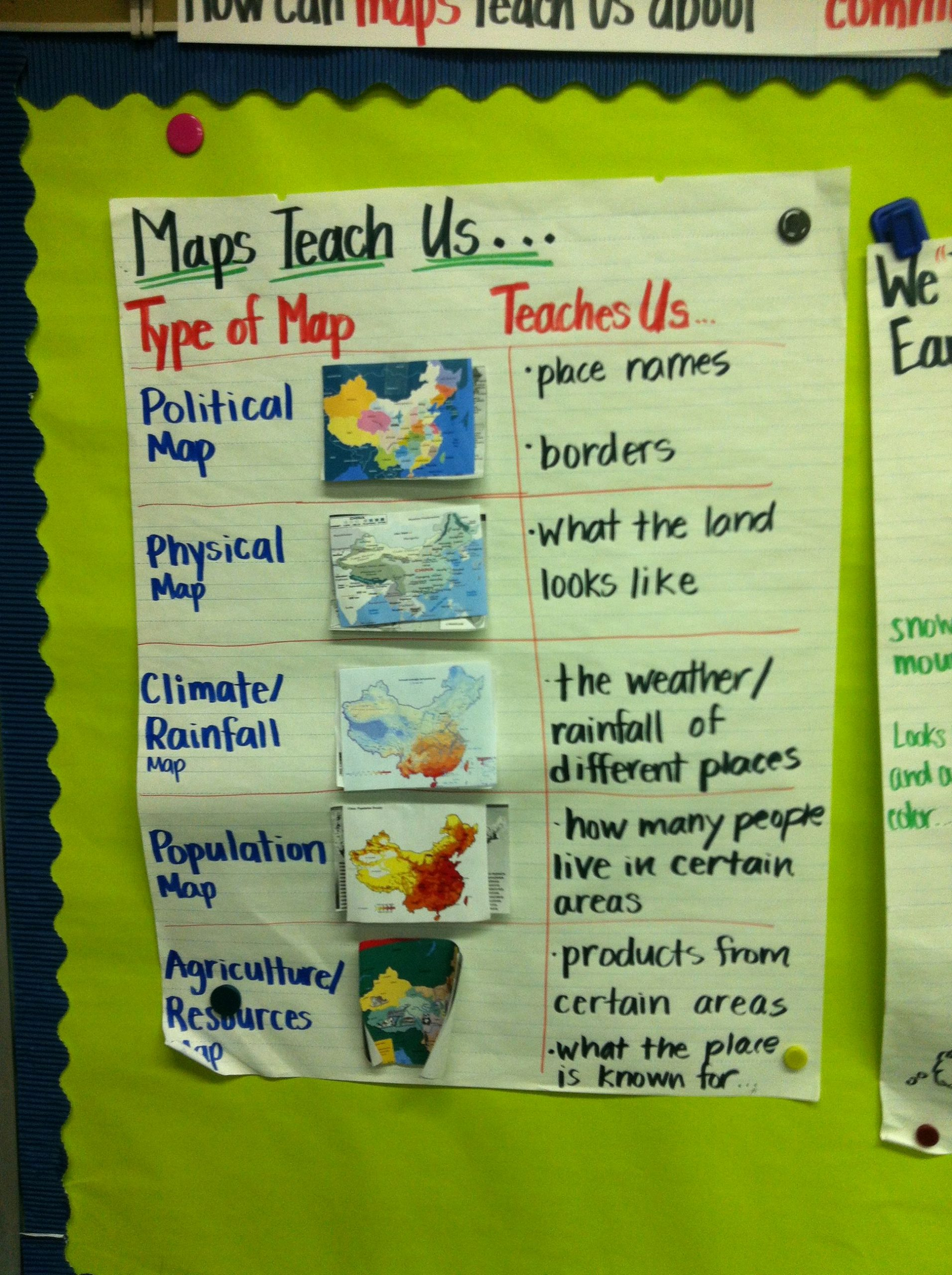 Physical and Political Maps Worksheets Fresh Maps Anchor Chart