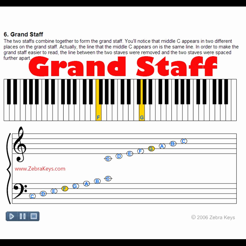 Piano Worksheets for Kids Lovely Learn How to Read Music for Beginners Learn Basic Music