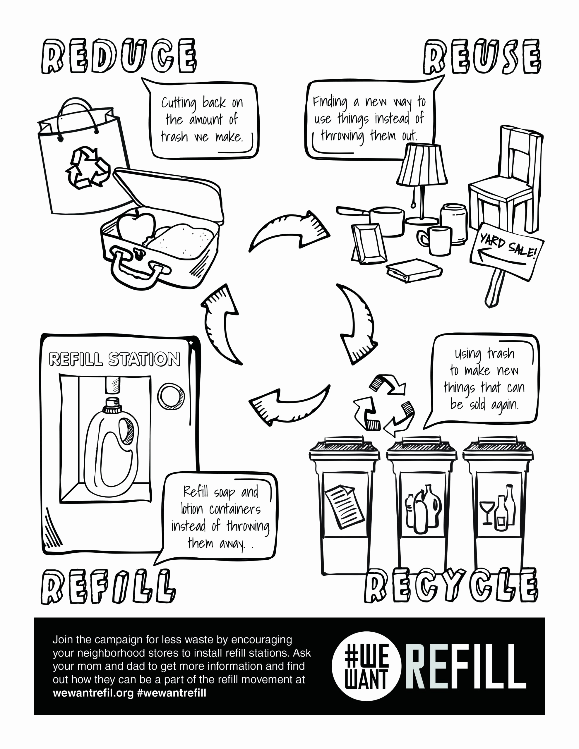Recycling Worksheets for Middle School Beautiful Recycling Worksheets for Middle School