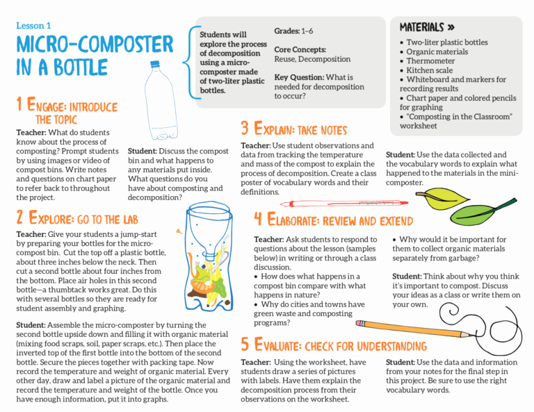 Recycling Worksheets for Middle School Unique 5 Free Recycling Lesson Plans and Worksheets for Kids