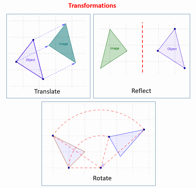 Reflection and Translation Worksheets Awesome Reflection Rotation and Translation solutions Examples