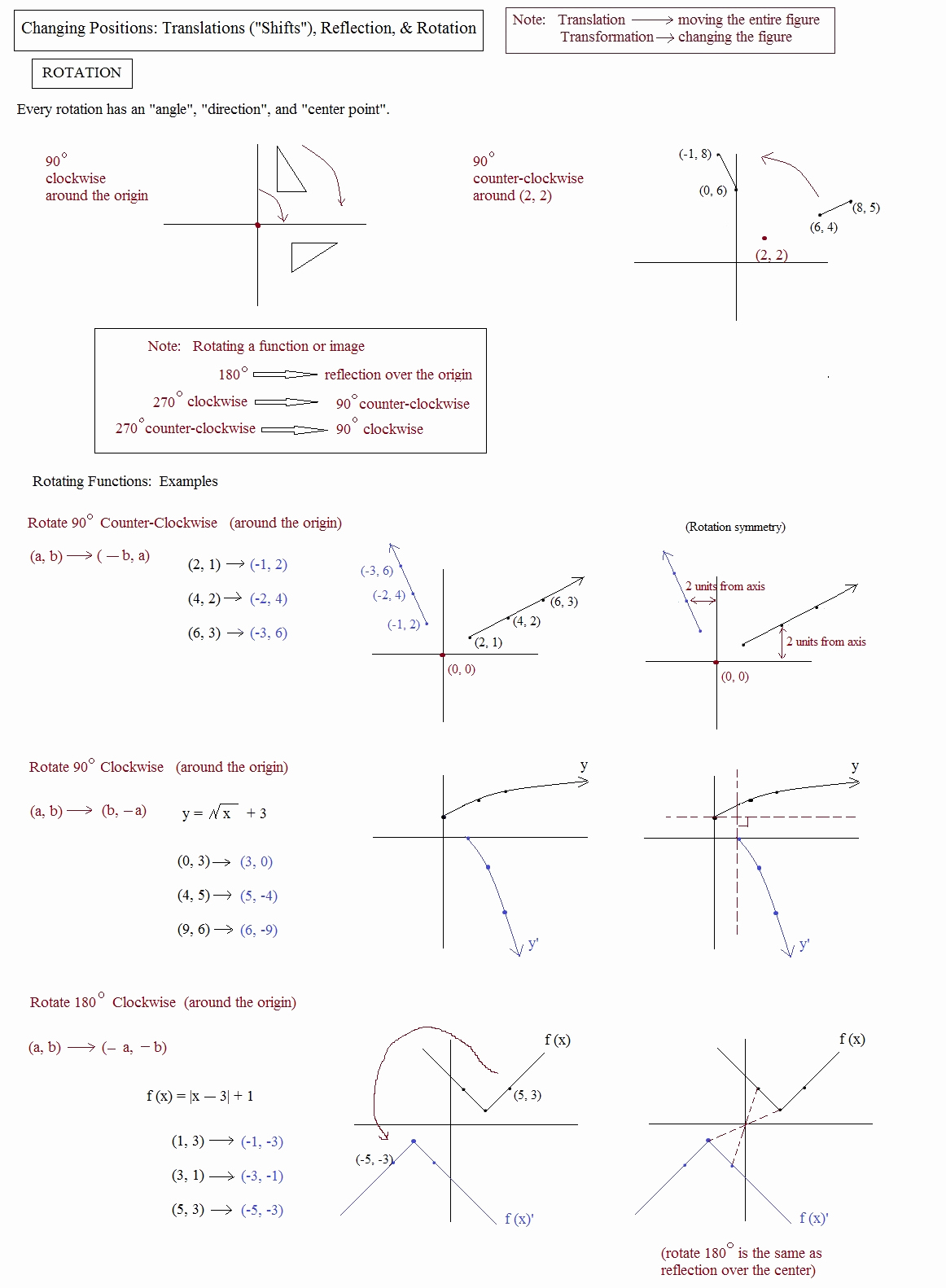 Reflection and Translation Worksheets New Math Plane Graphing Ii Translation Reflection & Rotation