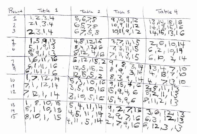 Russian Math Worksheets Beautiful Marvelous Russian Math Worksheets – Jaimie Bleck